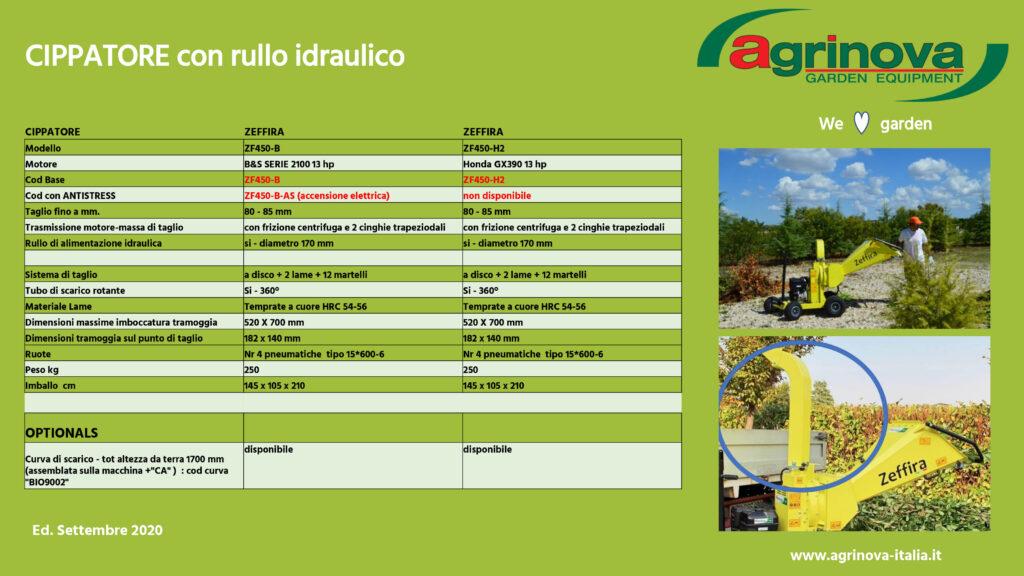 Cippatore con rullo idraulico Zeffira Agrinova Ceccato italiano