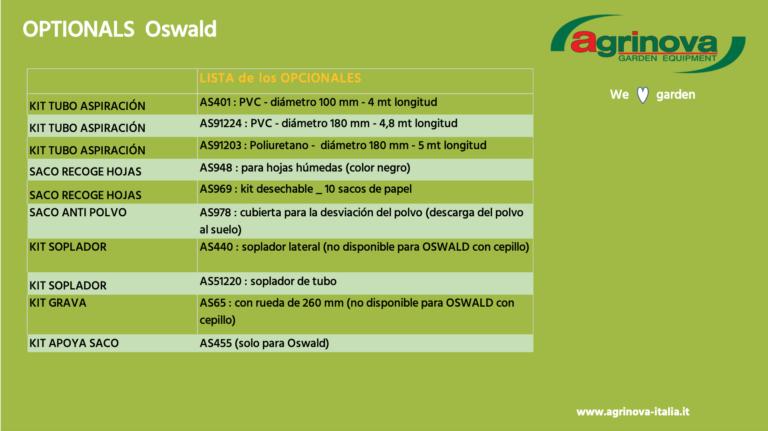 optionals oswald